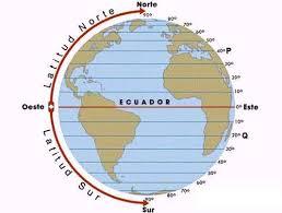 esfera terrestre ecuadro